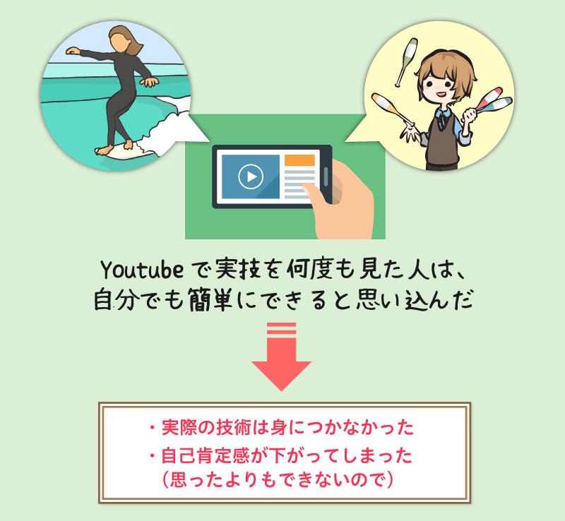 Youtubeで実技を何度も見た人は、自分でも簡単にできると思い込んだ