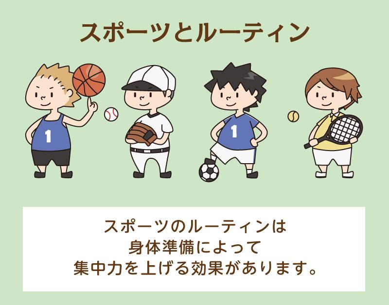 スポーツとルーティン
