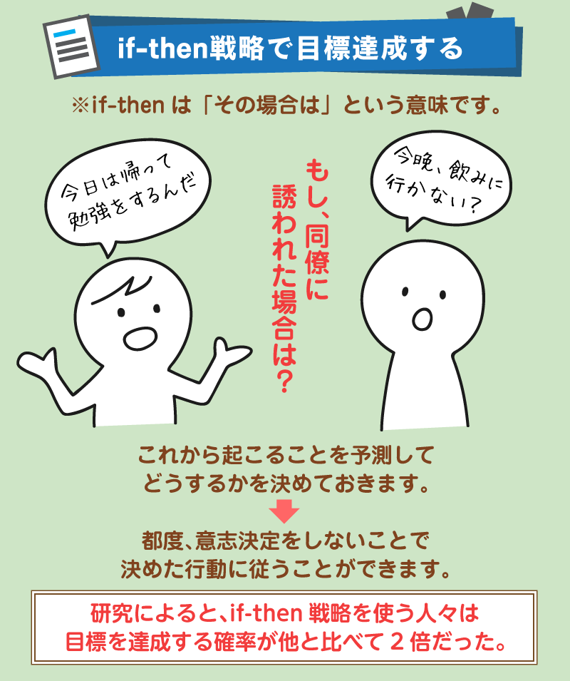 if-then戦略で目標達成する
