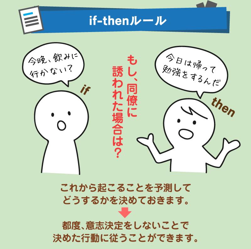 if-thenルールとは?