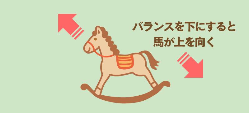バランスを下にすると馬が上を向く